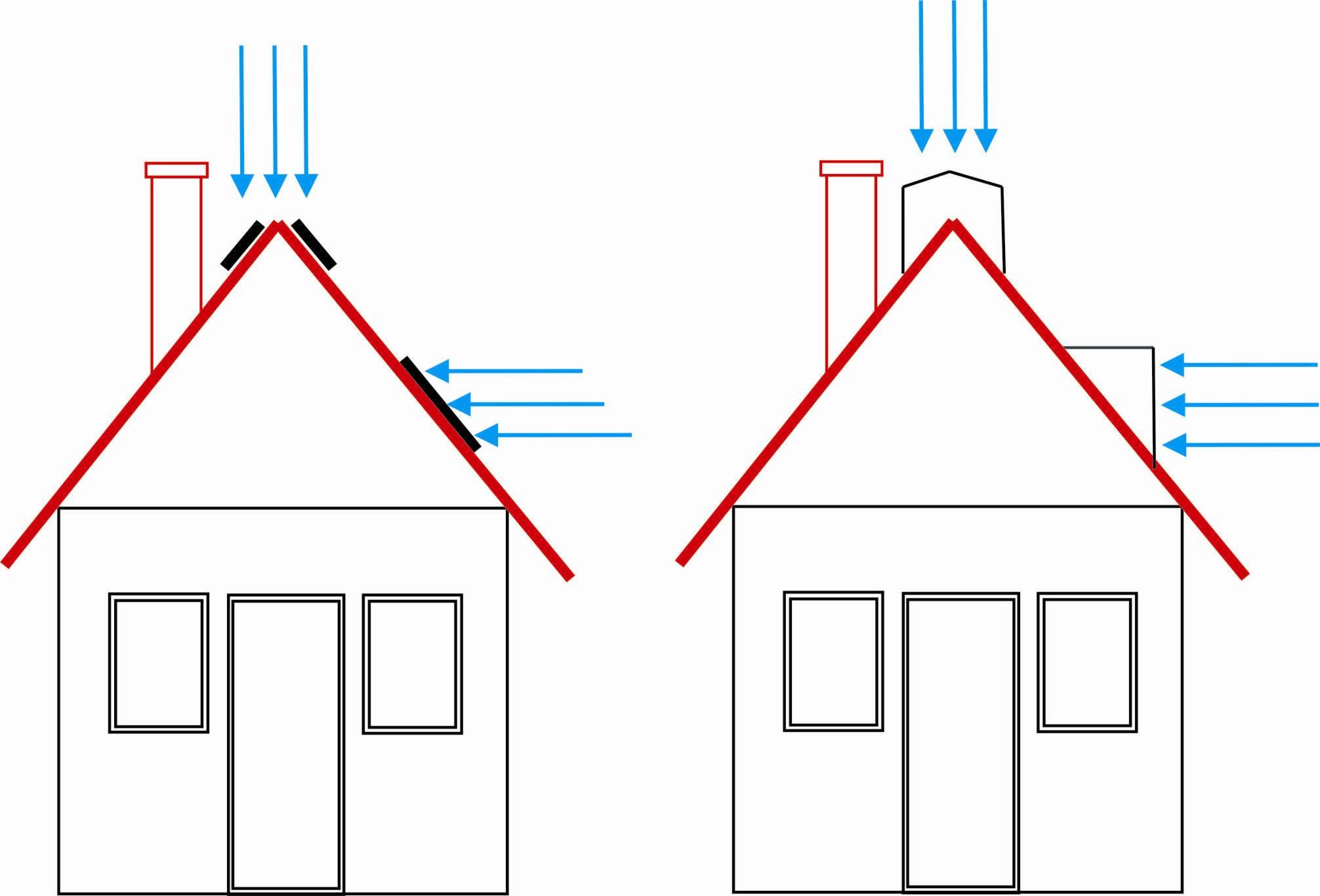 """A baloldalo ház tetőtéri ablakai belesimulnak a háztető síkjába, a jobb oldali házé pedig ún. """"kutyaól"""" ablakok."""