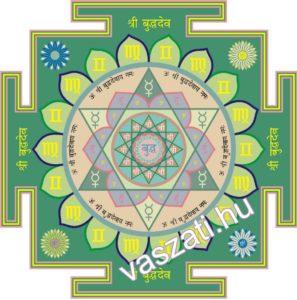 Buddha yantra, a Merkúr spirituális yantrája (A Védikus írások szerint Buddha szintén megjelent Visnu inkarnációjaként. Ő a kilencedik.)