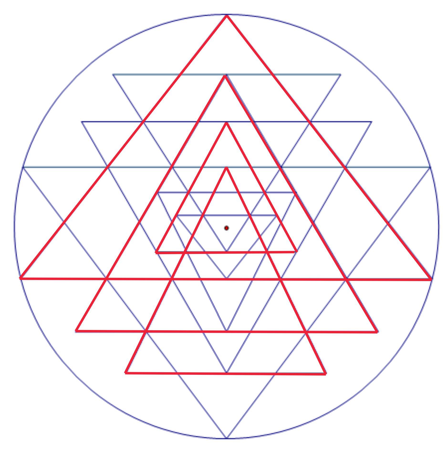 A Sri yantra középső része a 9 egymásba forduló háromszöggel
