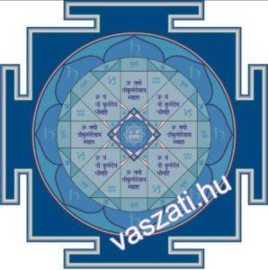 A Kurma yantrát - mely a Szaturnusz spirituális yantrája, leggyakrabban nyugaton használjuk, de el lehet helyezni egy nem megfelelő helyen levő raktárban is, ha az kellőképpen tiszta.