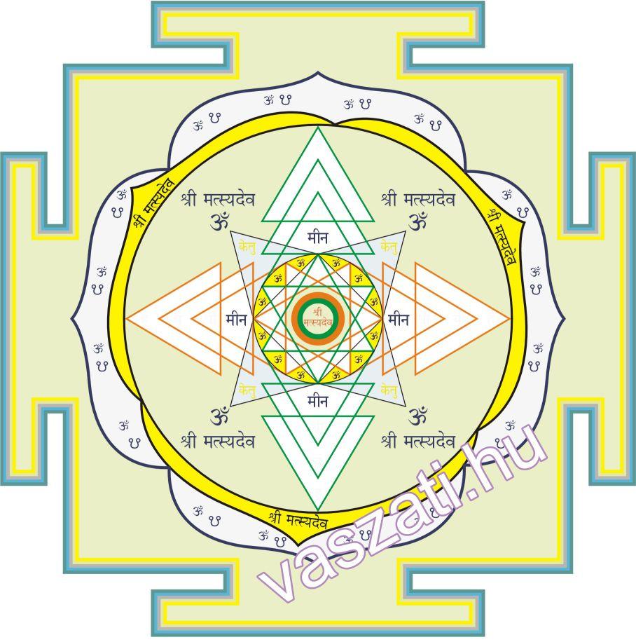 A Matsya yantra képes Ketu kedvezőtlen hatását enyhíteni
